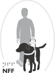 Norges Førerhundforbunds logo